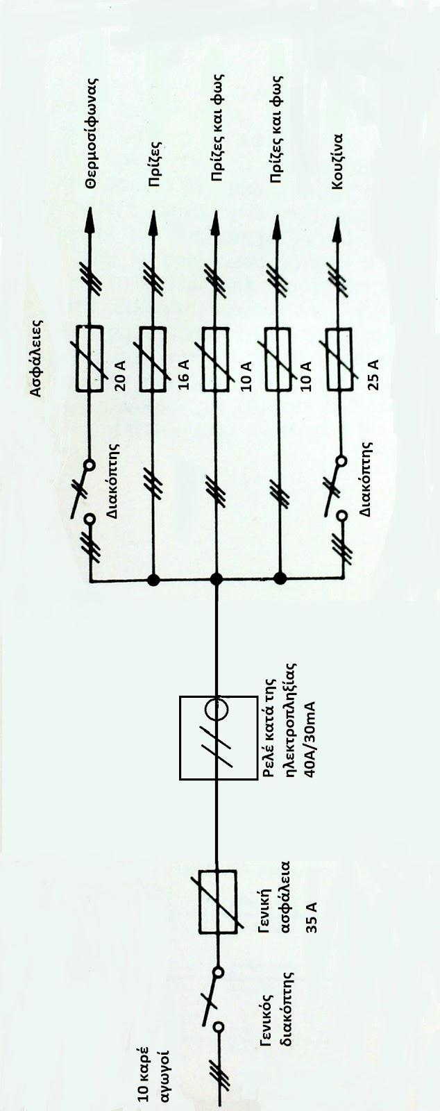 Μονογραμμικό σχέδιο μονοφασικού